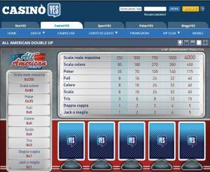 casinoyes bonus slot